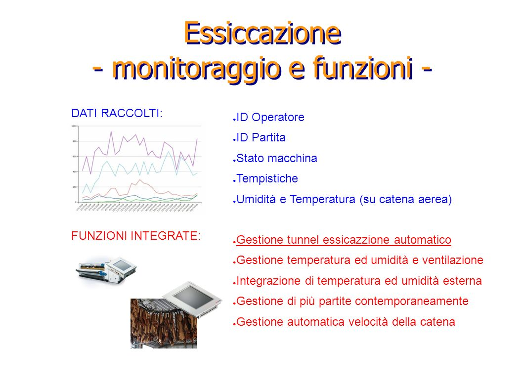 Essiccazione - monitoraggio e funzioni -