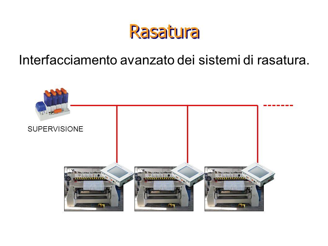 Rasatura Interfacciamento avanzato dei sistemi di rasatura.