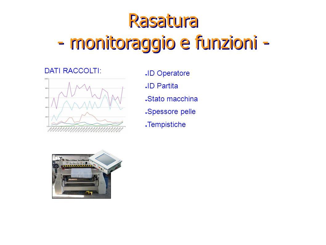 Rasatura - monitoraggio e funzioni -