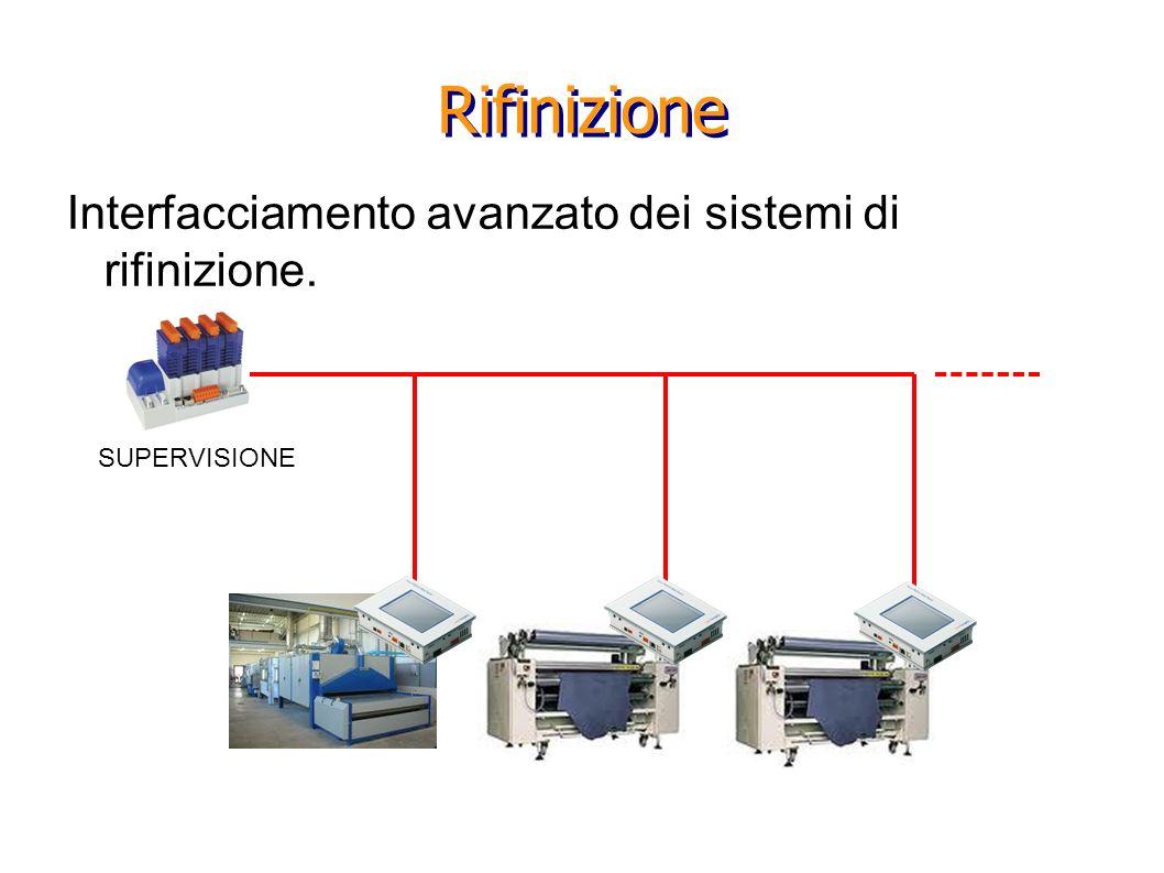 Rifinizione Interfacciamento avanzato dei sistemi di rifinizione.