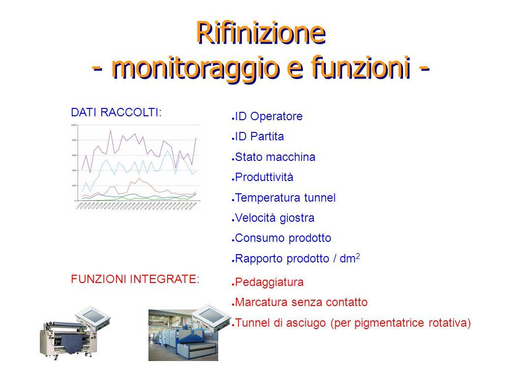 Rifinizione - monitoraggio e funzioni -
