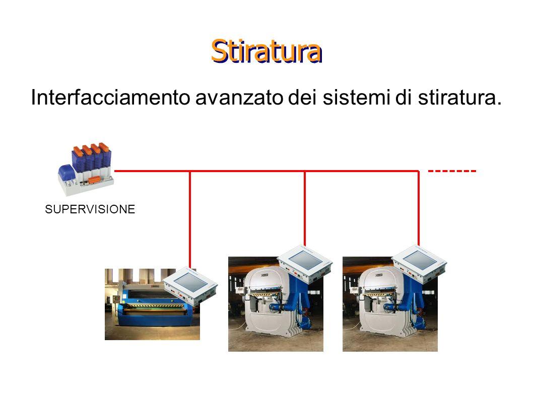 Stiratura Interfacciamento avanzato dei sistemi di stiratura.