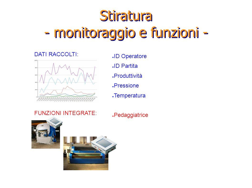 Stiratura - monitoraggio e funzioni -