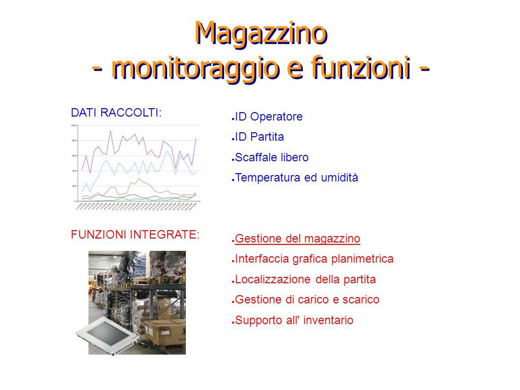 Magazzino - monitoraggio e funzioni -