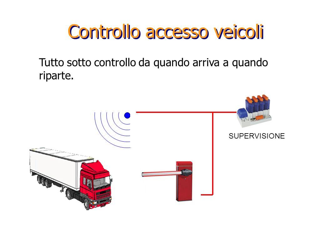 Controllo accesso veicoli