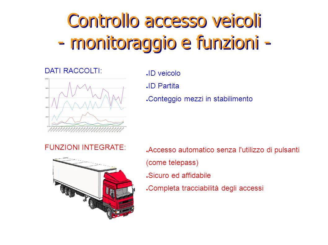 Controllo accesso veicoli - monitoraggio e funzioni -