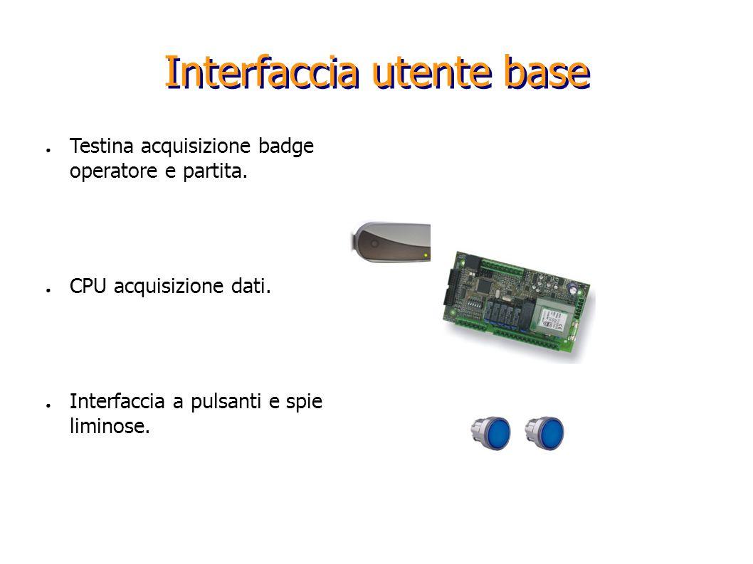 Interfaccia utente base