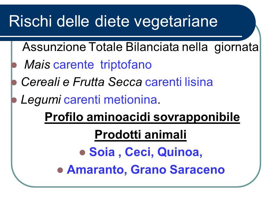 Rischi delle diete vegetariane