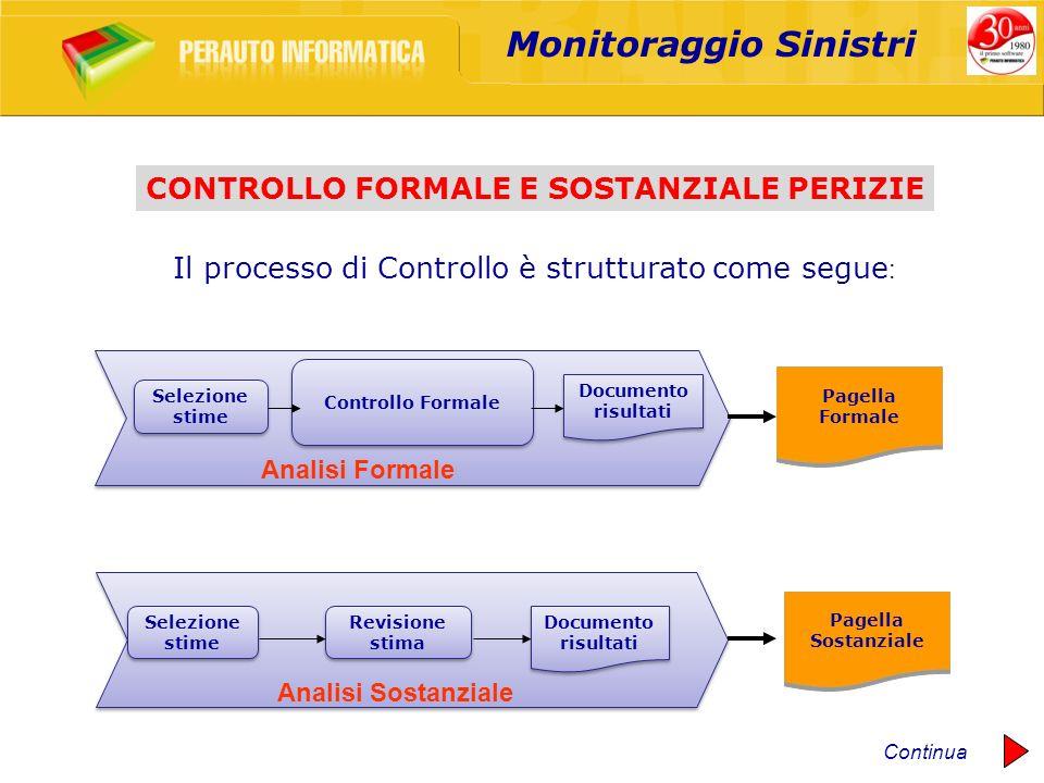 Monitoraggio Sinistri CONTROLLO FORMALE E SOSTANZIALE PERIZIE