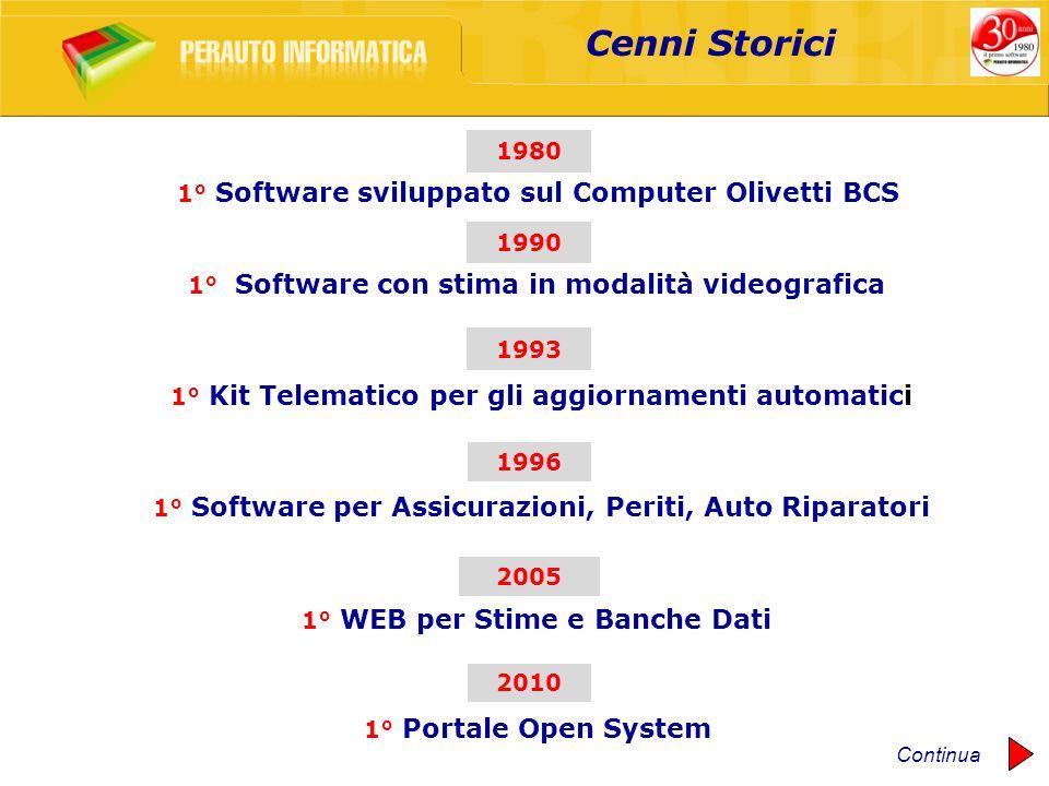 Cenni Storici 1° Kit Telematico per gli aggiornamenti automatici