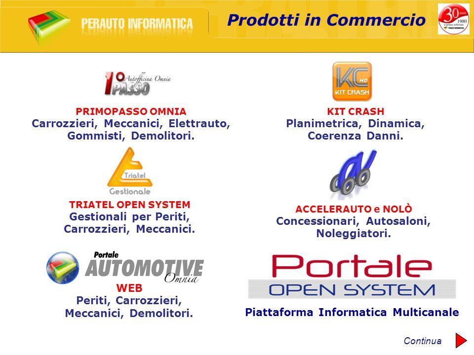 Prodotti in Commercio PRIMOPASSO OMNIA. Carrozzieri, Meccanici, Elettrauto, Gommisti, Demolitori. KIT CRASH.