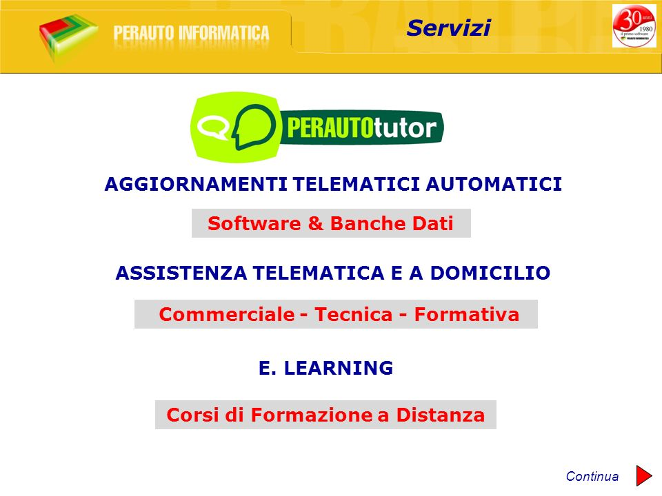 AGGIORNAMENTI TELEMATICI AUTOMATICI