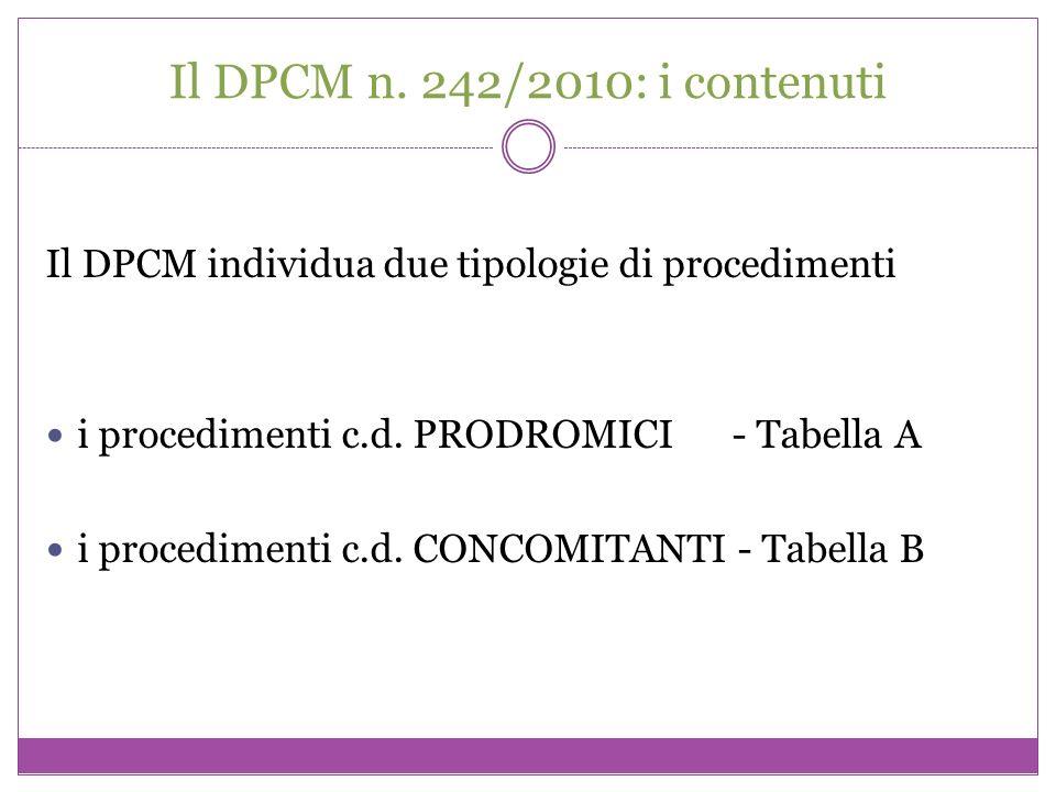 Il DPCM n. 242/2010: i contenuti Il DPCM individua due tipologie di procedimenti. i procedimenti c.d. PRODROMICI - Tabella A.