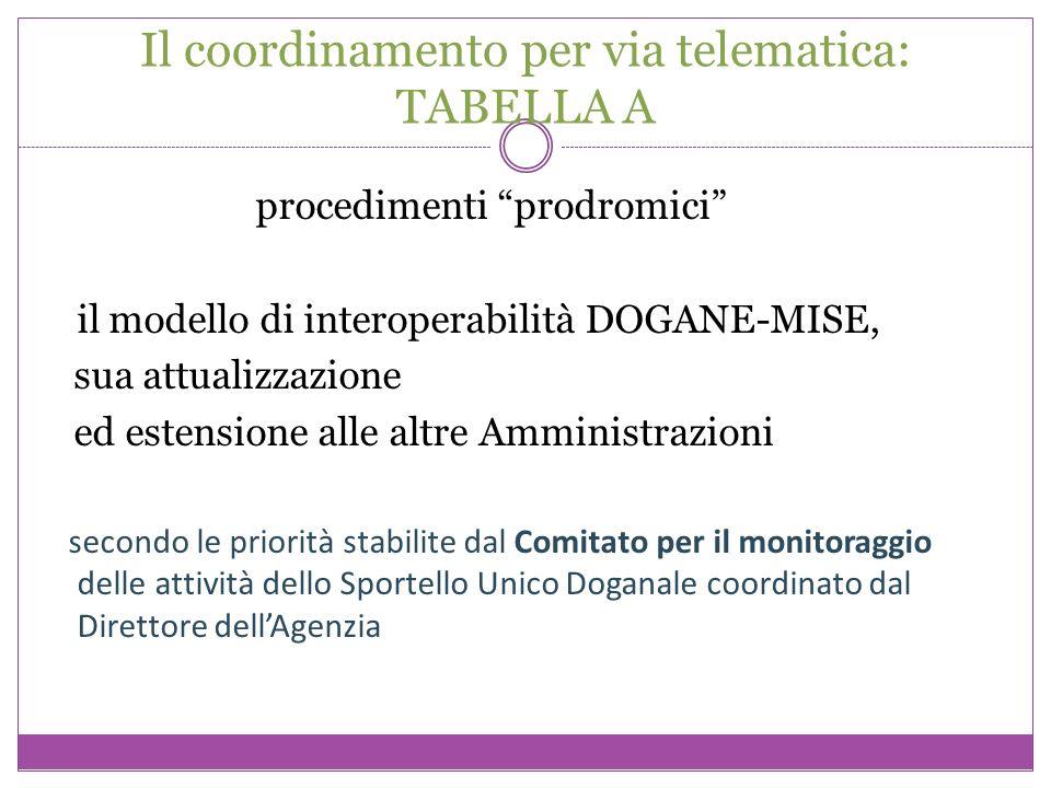 Il coordinamento per via telematica: TABELLA A