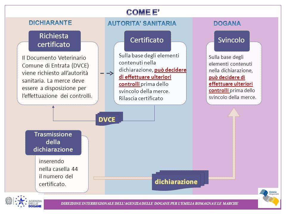 Richiesta certificato Certificato Svincolo