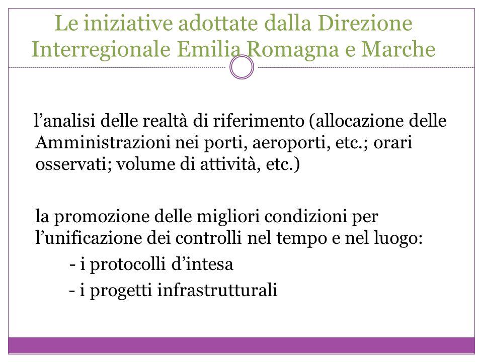 Le iniziative adottate dalla Direzione Interregionale Emilia Romagna e Marche