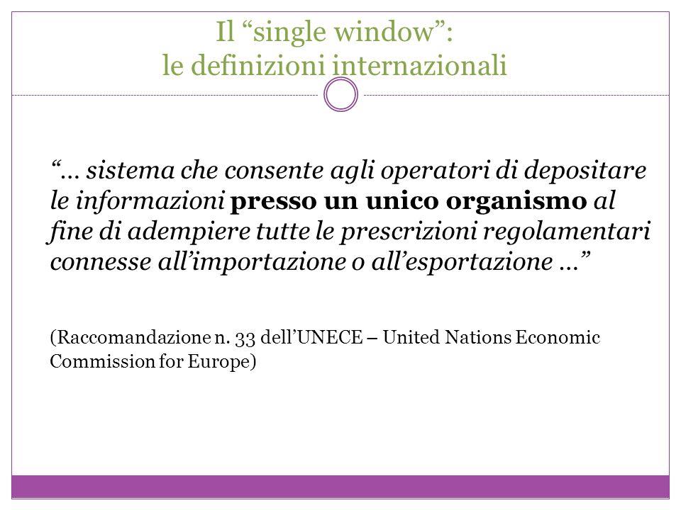 Il single window : le definizioni internazionali