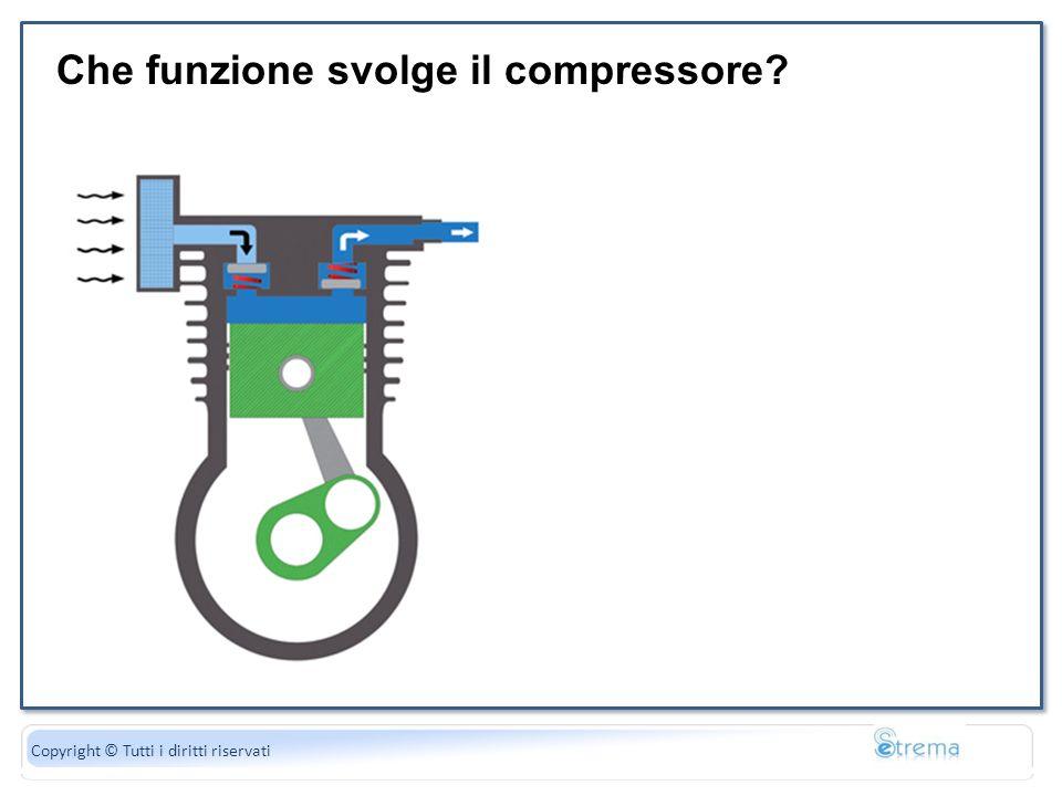 Che funzione svolge il compressore