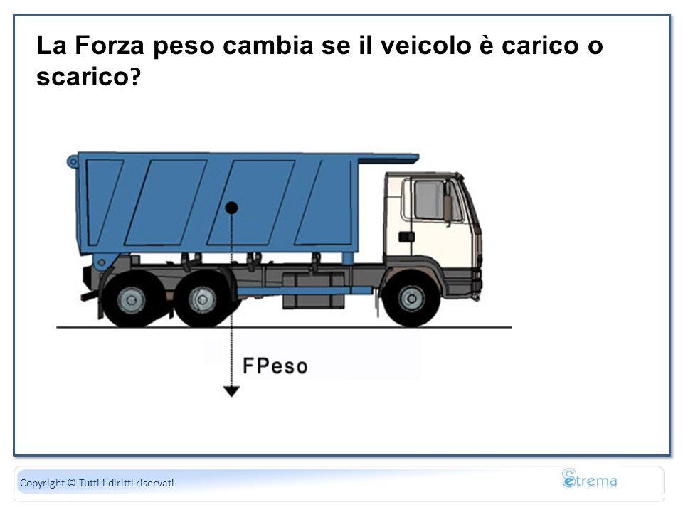La Forza peso cambia se il veicolo è carico o scarico
