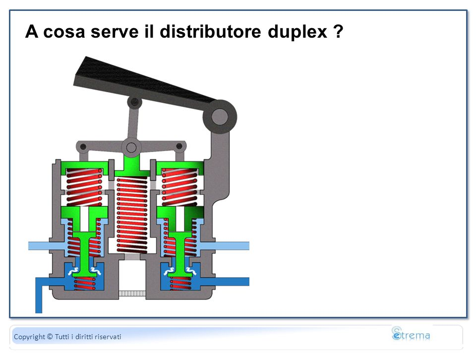 A cosa serve il distributore duplex