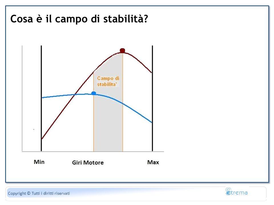 Cosa è il campo di stabilità