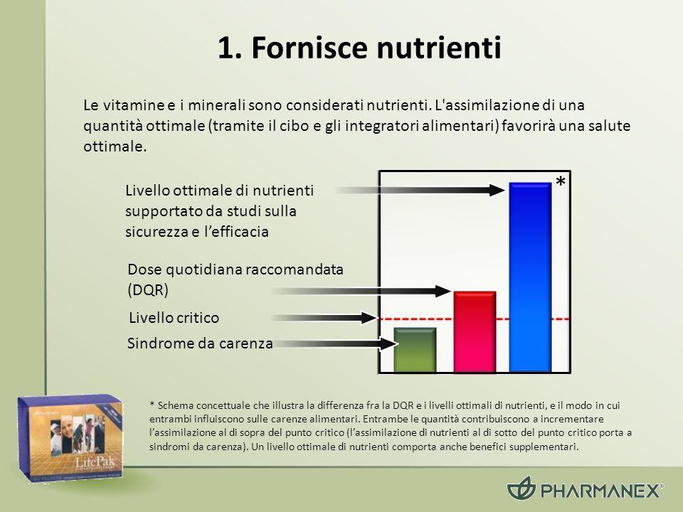 1. Fornisce nutrienti