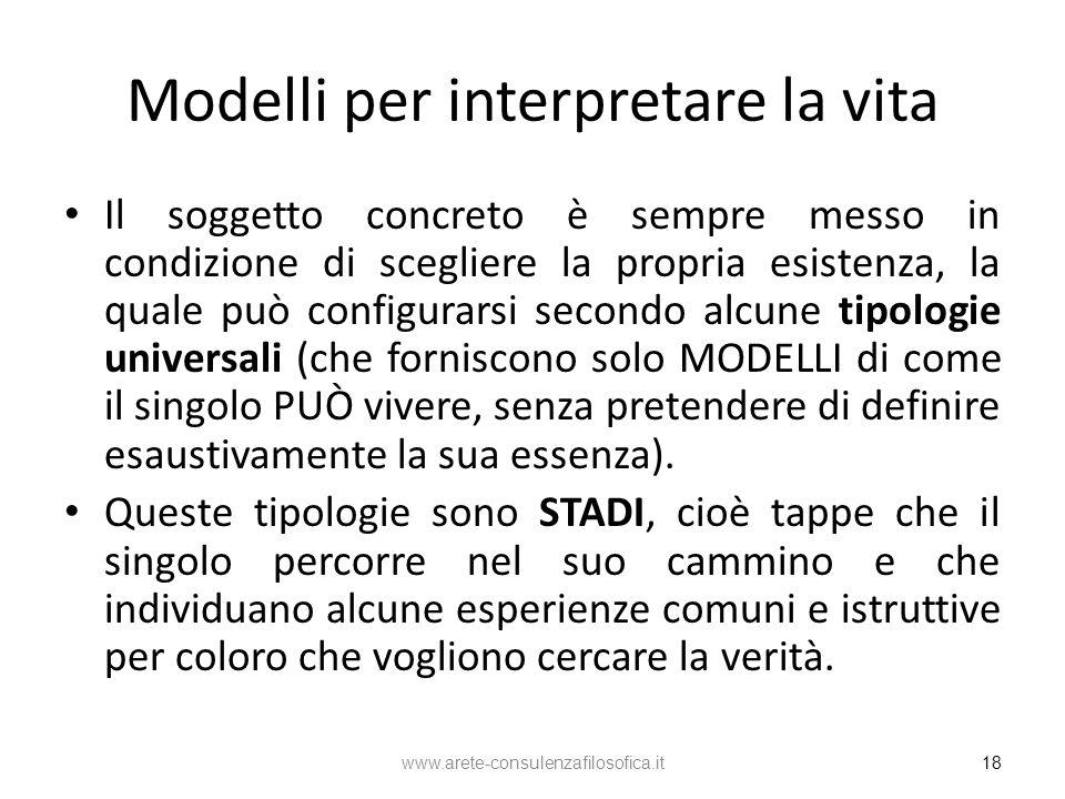 Modelli per interpretare la vita