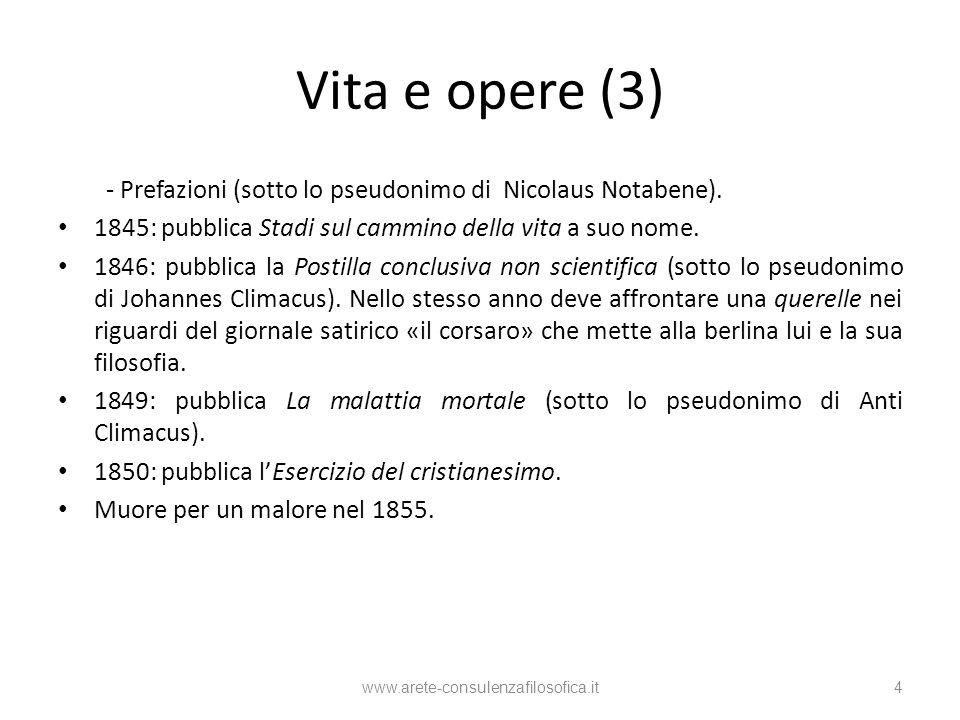 Vita e opere (3) - Prefazioni (sotto lo pseudonimo di Nicolaus Notabene). 1845: pubblica Stadi sul cammino della vita a suo nome.
