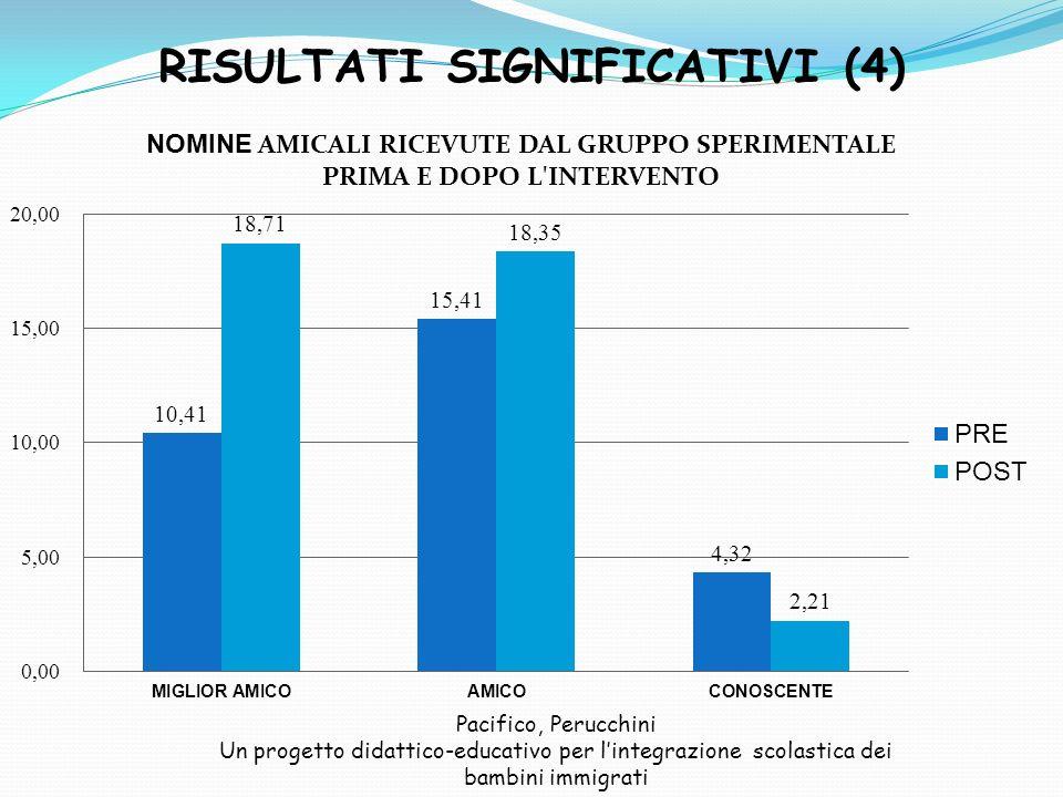 RISULTATI SIGNIFICATIVI (4)