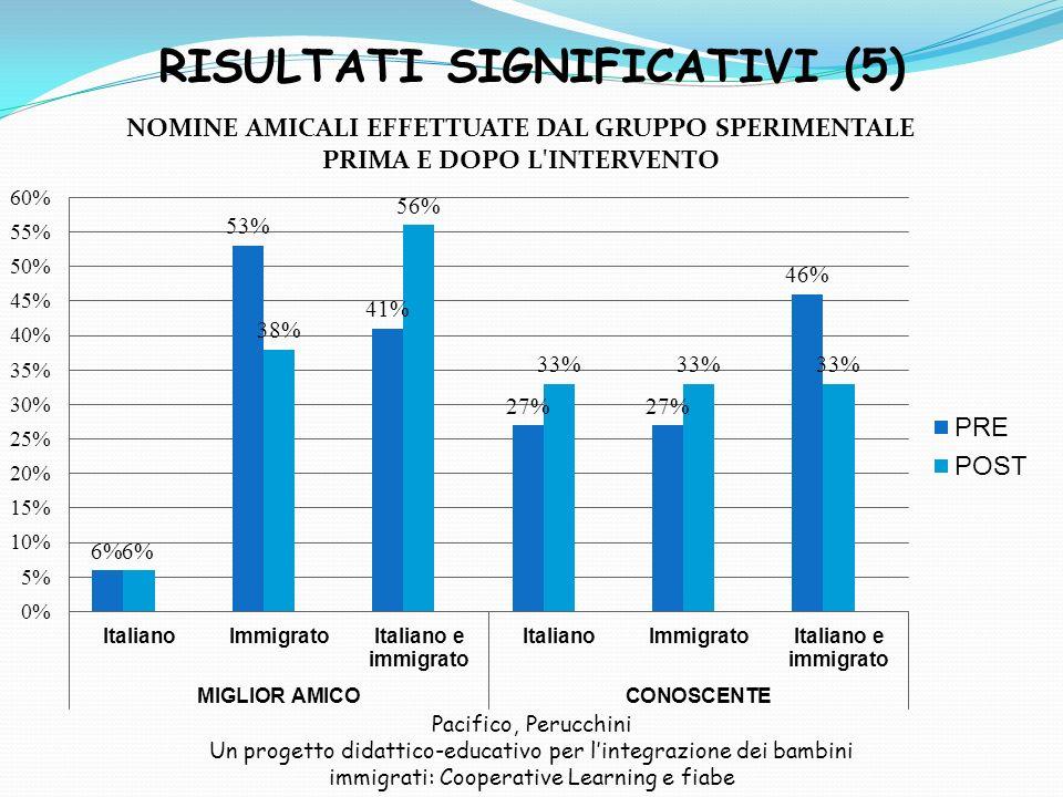 RISULTATI SIGNIFICATIVI (5)
