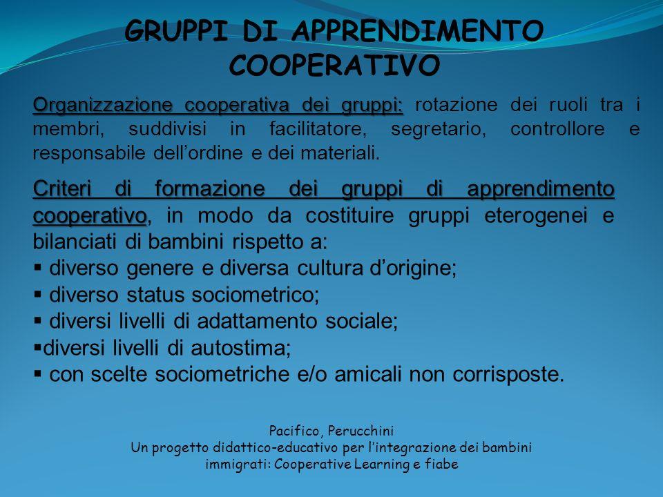 GRUPPI DI APPRENDIMENTO COOPERATIVO