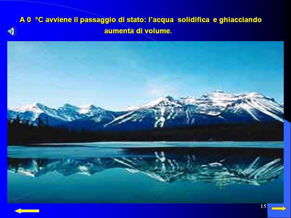 A 0 °C avviene il passaggio di stato: l'acqua solidifica e ghiacciando aumenta di volume.