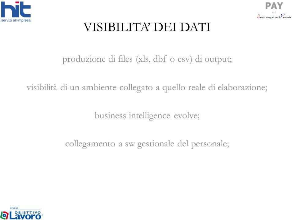 VISIBILITA' DEI DATI produzione di files (xls, dbf o csv) di output;