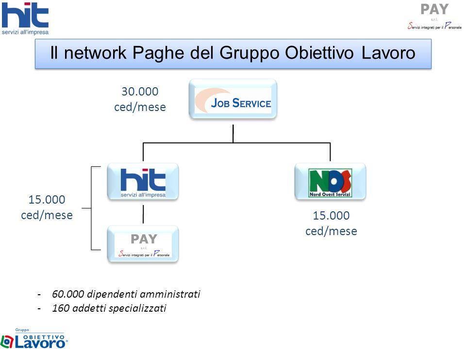 Il network Paghe del Gruppo Obiettivo Lavoro