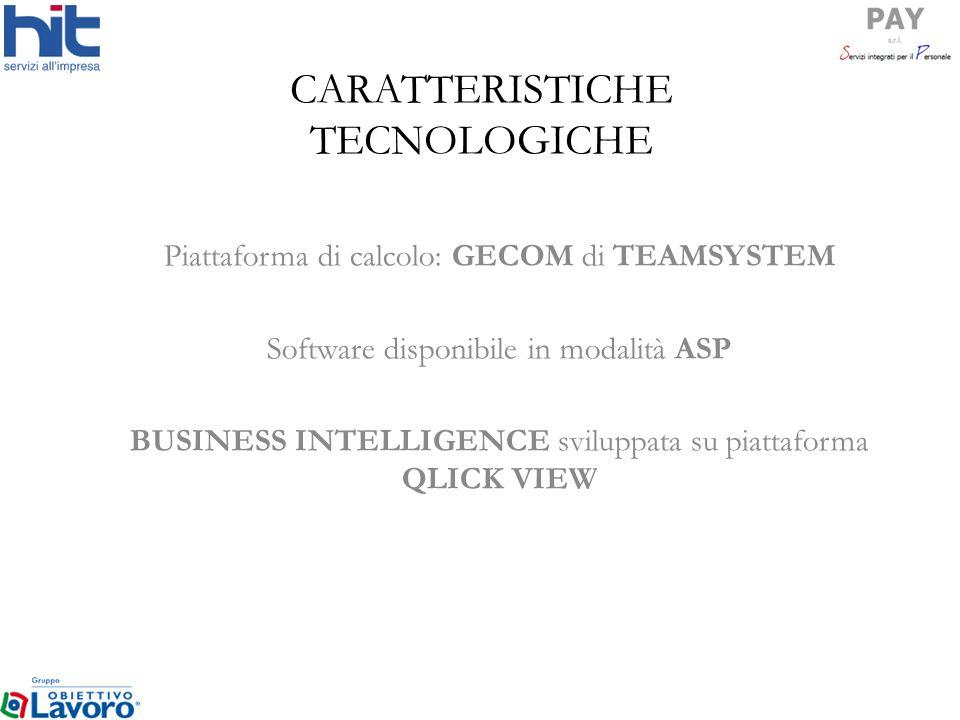 CARATTERISTICHE TECNOLOGICHE
