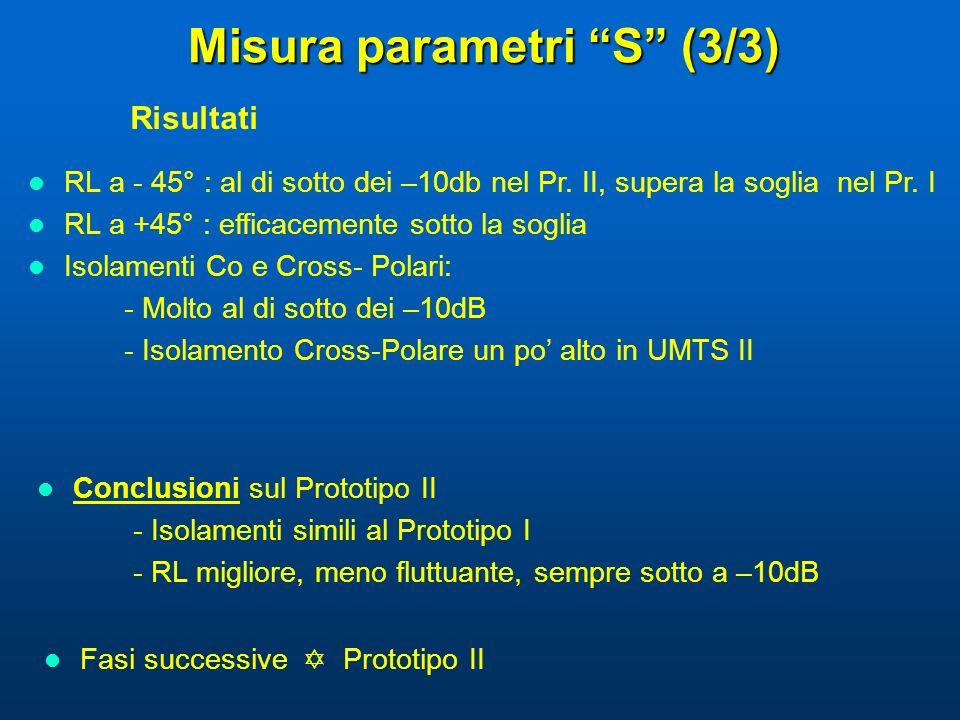 Misura parametri S (3/3)