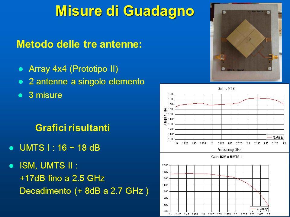 Metodo delle tre antenne: