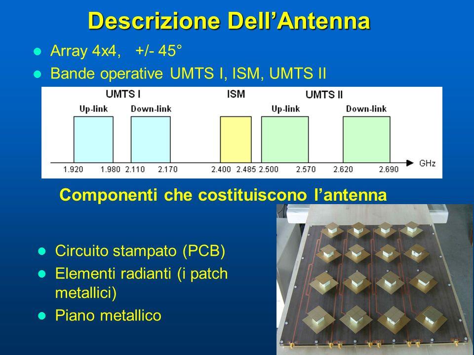 Descrizione Dell'Antenna