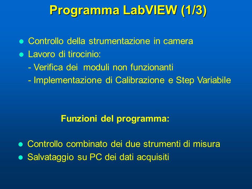 Programma LabVIEW (1/3) Controllo della strumentazione in camera