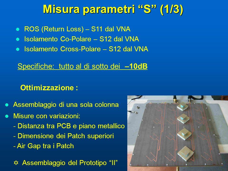 Misura parametri S (1/3)