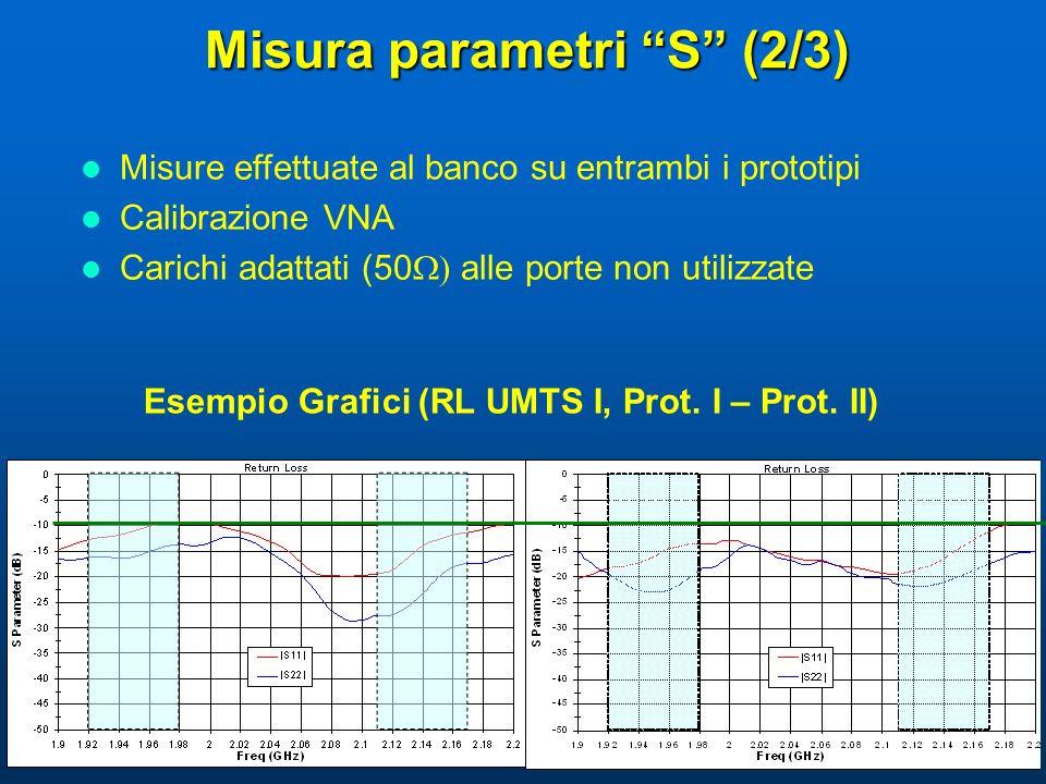 Misura parametri S (2/3)