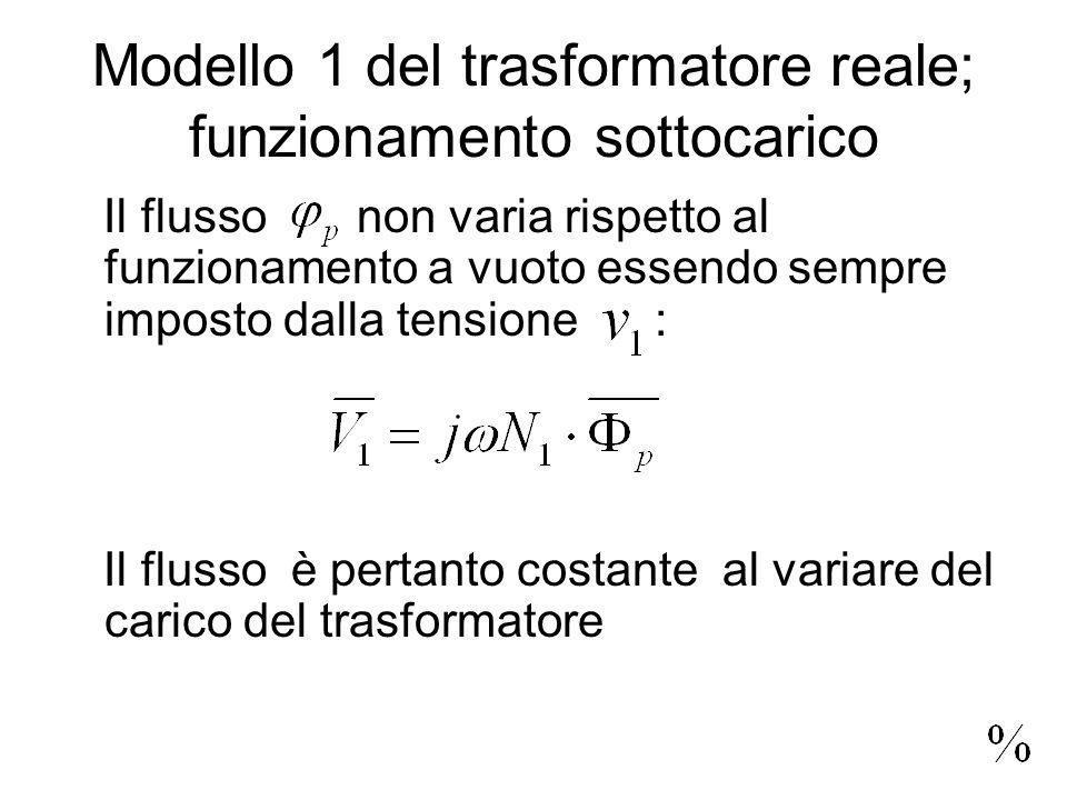 Modello 1 del trasformatore reale; funzionamento sottocarico