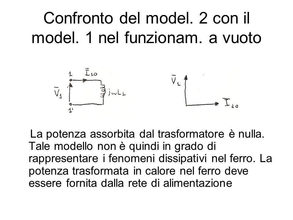 Confronto del model. 2 con il model. 1 nel funzionam. a vuoto