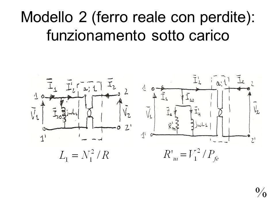 Modello 2 (ferro reale con perdite): funzionamento sotto carico