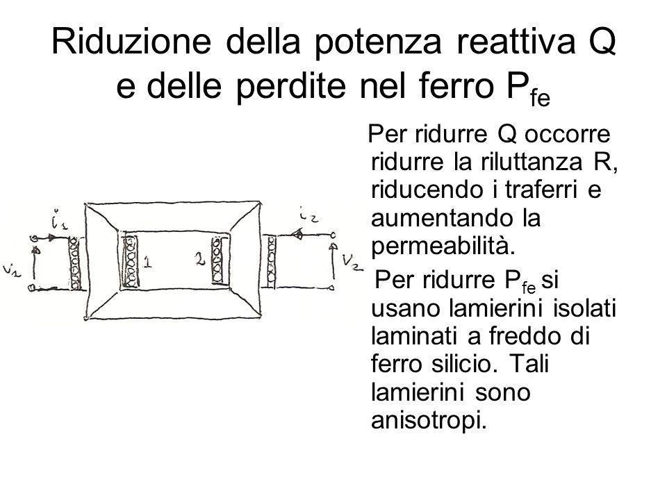 Riduzione della potenza reattiva Q e delle perdite nel ferro Pfe