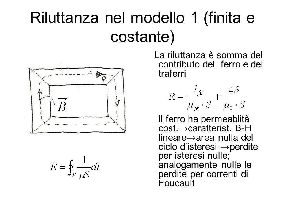 Riluttanza nel modello 1 (finita e costante)