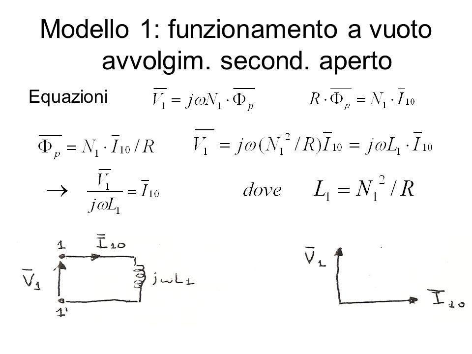 Modello 1: funzionamento a vuoto avvolgim. second. aperto