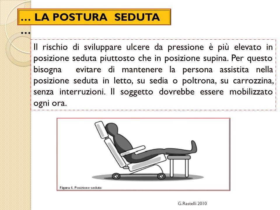 La postura supina posizione di mantenimento del riposo - Mobilizzazione paziente emiplegico letto carrozzina ...