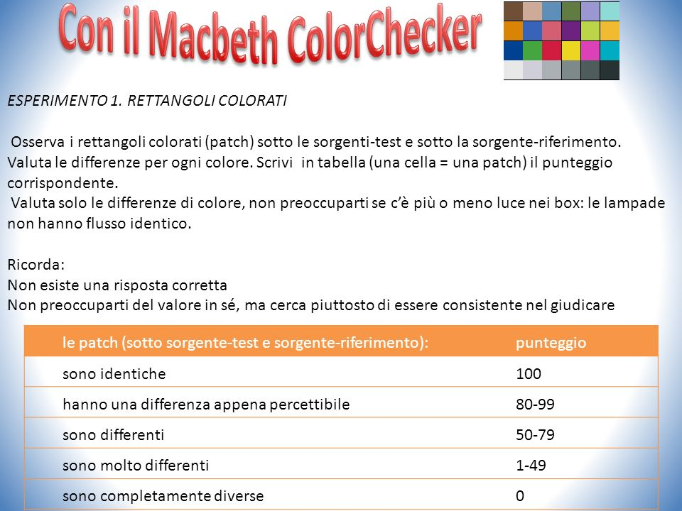 Con il Macbeth ColorChecker