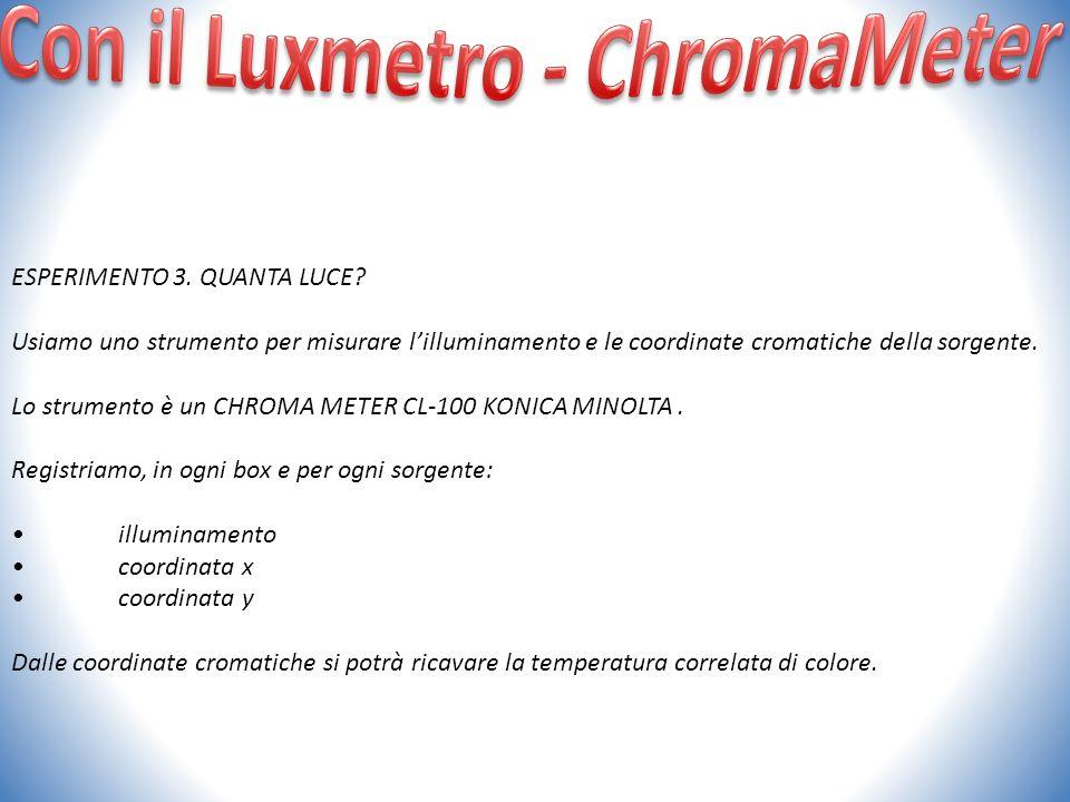 Con il Luxmetro - ChromaMeter